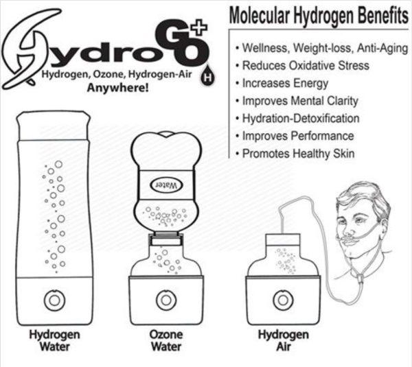 Hydro GO+ Molecular Hydrogen Generating Flask