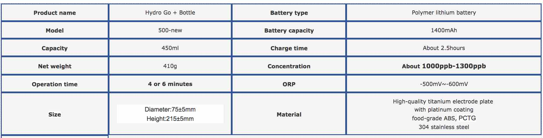 HydroGO+ Specifications